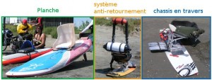 materiel-test-kitesurf
