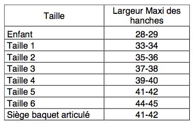 tailles-sièges-Tessier