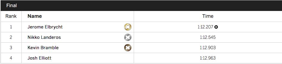 classement-monoskierx-2016