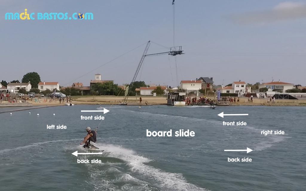 sitwake-boardslide